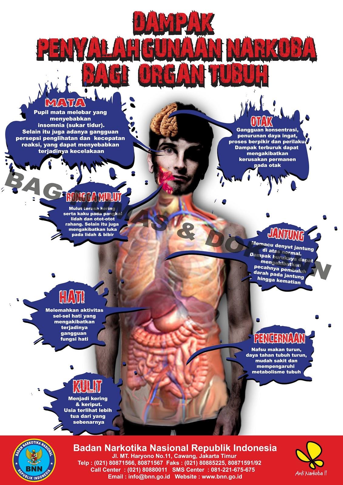 Gejala Hipertiroid Dan Bahayanya Bagi Jantung