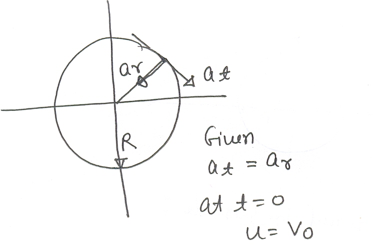 SOLUTIONS TO I E IRODOV BY RKH: problem 1.38