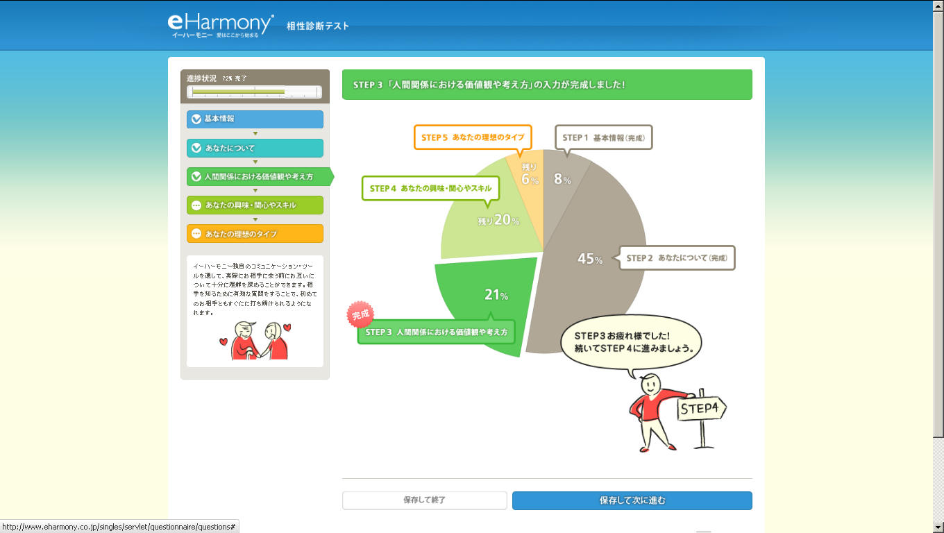 Online dating eharmony what am i passionate about