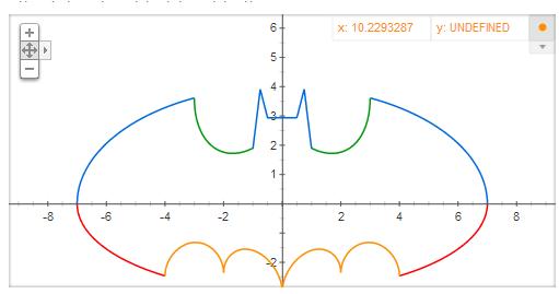 Equation plots in Excel - Desktop Liberation