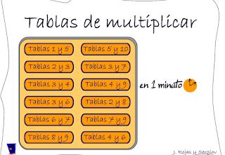 http://www3.gobiernodecanarias.org/medusa/ecoescuela/secundaria/files/2012/01/Tablas_1M.swf
