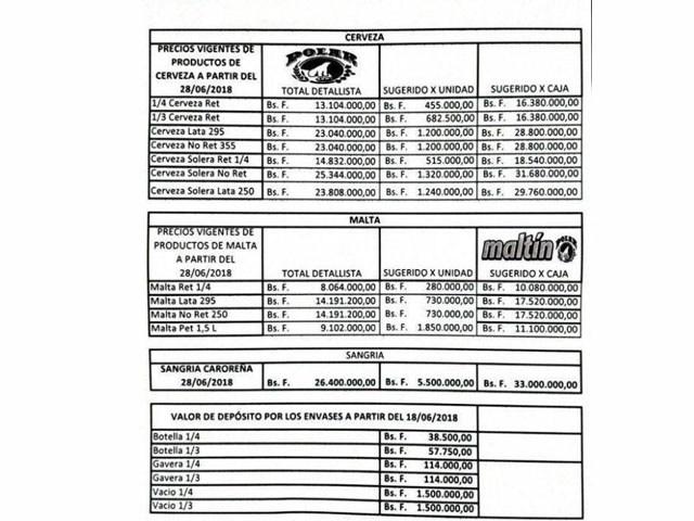 lista de precios de las cajas de cerveza y malta