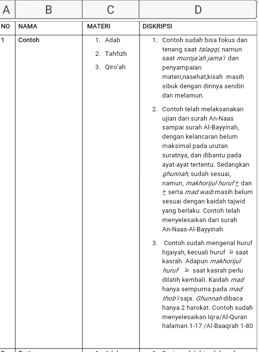 Contoh Raport Deskripsi Sd Atau Sdit Kurikulum Umum Dan Tahfidz