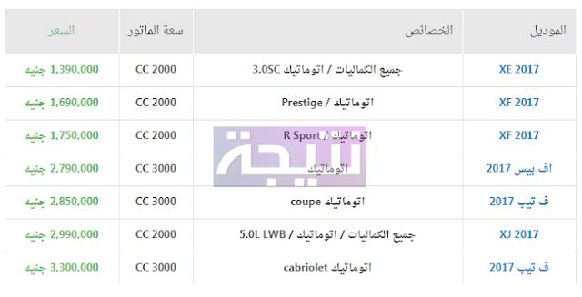 أسعار جاغوار 2018 في مصر