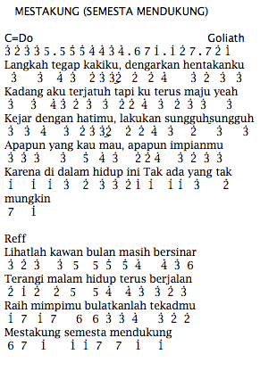 Not Angka Pianika Lagu Goliath Mestakung (Semesta Mendukung)