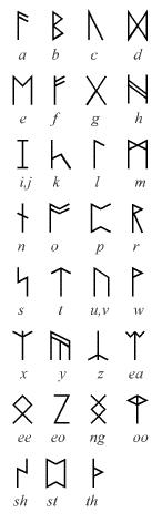 """Las runas de """"El Hobbit"""""""