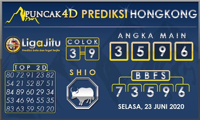 PREDIKSI TOGEL HONGKONG PUNCAK4D 23 JUNI 2020