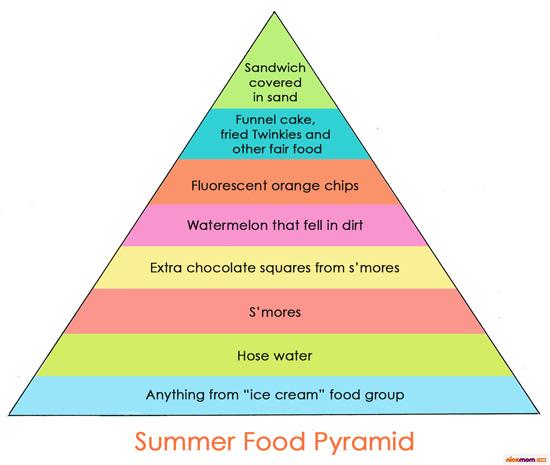 Renée Katz (reneecmk) on Pinterest - pyramid template