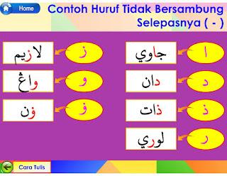 Blog SPI Kedah, Teras Rendah ::.: Jawi: Siri 1