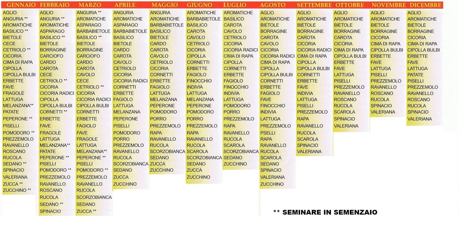 Calendario Di Semina.Calendario Semina Ortolani Per Passione