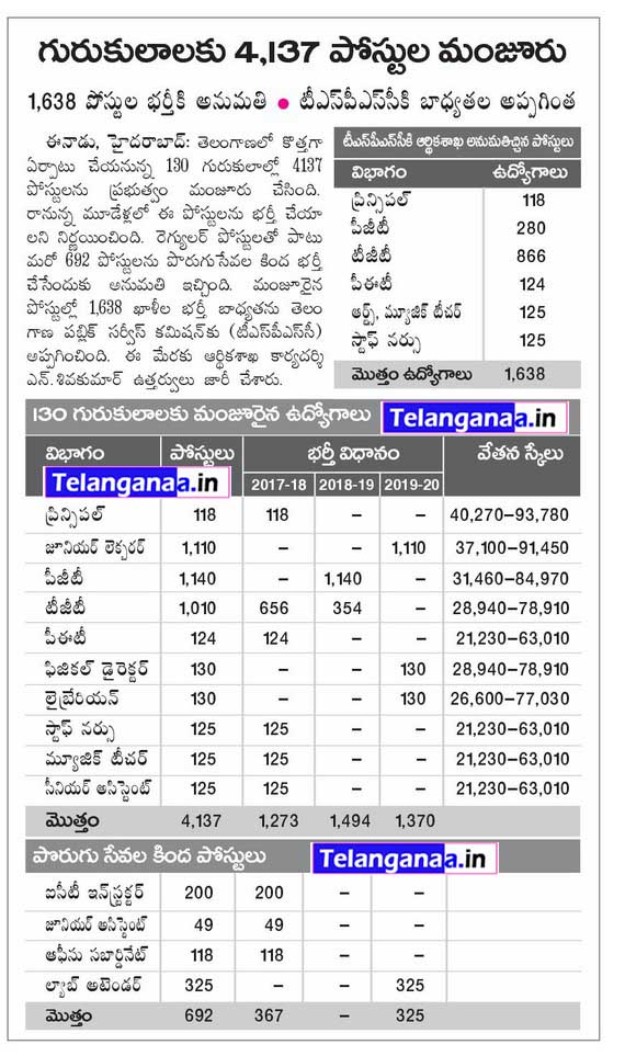 TSPSC Telangana Gurukulam Recruitment 2017 TGT PGT PET Principals Posts Apply