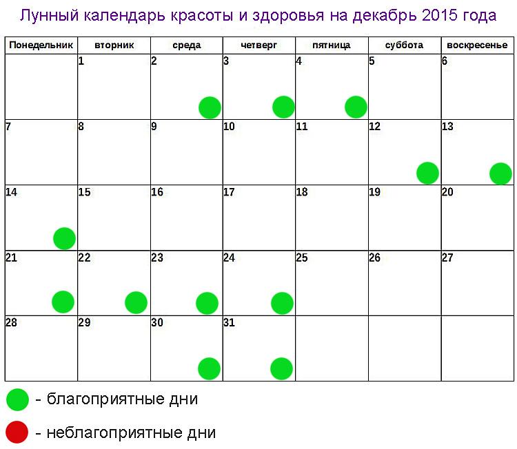 маникюр благоприятные дни в декабре 2015 законодательстве Российского