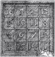 Detail of the magic square of Dürer's Melencolia I revised state