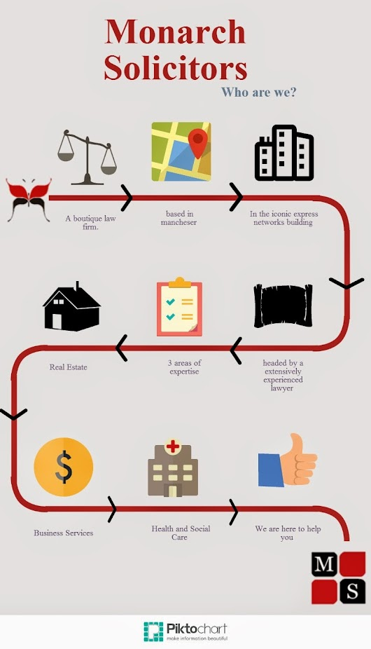 Just a Small Infographic to Introduce Monarch Solicitors