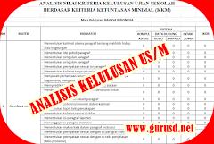 Aplikasi Analisis Kelulusan Ujian Sekolah Berdasar Kriteria Ketuntasan Minimal (KKM)