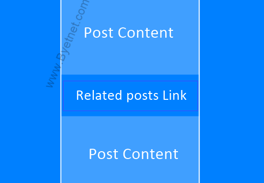 auto-linking-blog-post-in-blogger
