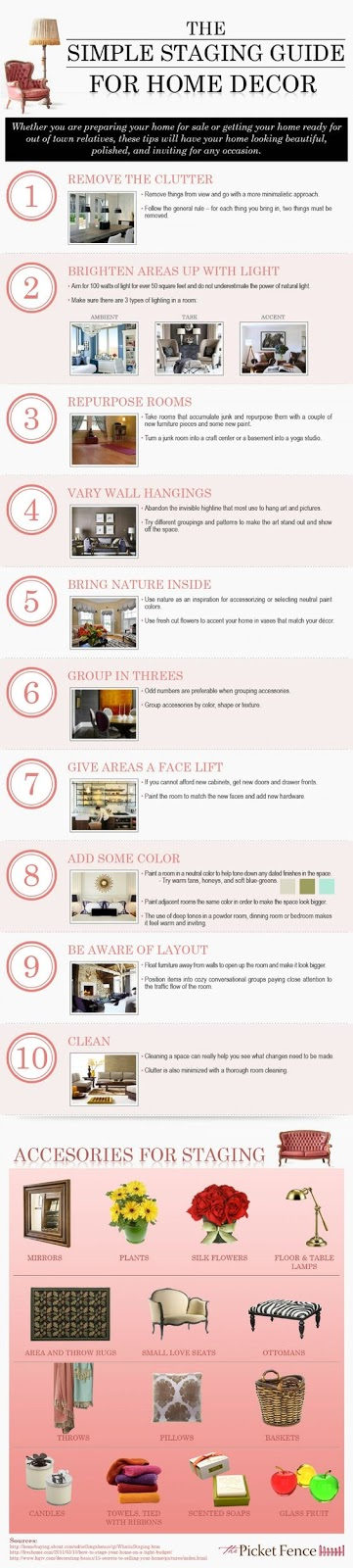 How to Stage a Home Infographic on Hello Lovely Studio