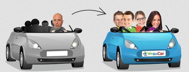 buenos días Roma - Qué es el carpooling
