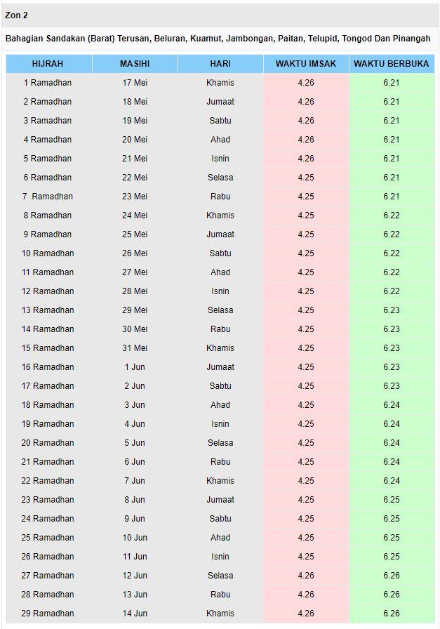 Waktu Berbuka Bahagian Sandakan (Barat) Terusan, Beluran, Kuamut, Jambongan, Paitan, Telupid, Tongod Dan Pinangah 2018