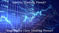 Pengertian Tentang Trading Forex dan Hasilkan Uang Dalam Hitungan Menit