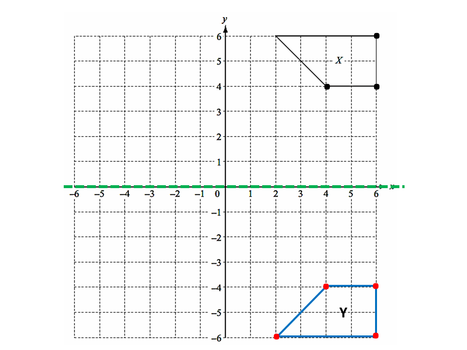 how to find the reflection of a line