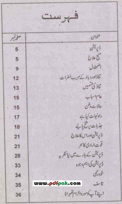 Index of Pareshan Hona Choriye Pdf Urdu Book