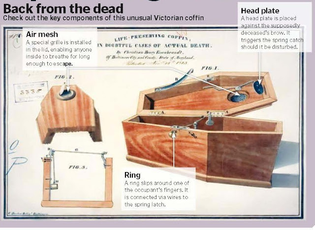 What Are Life-Preserving Coffins?