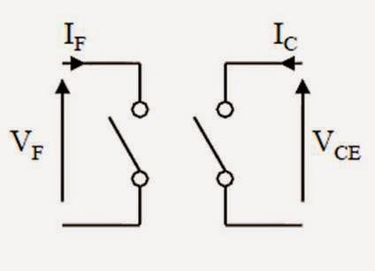Cours optocoupleur 2ste cours genie electrique 2ste for Transistor fonctionnement
