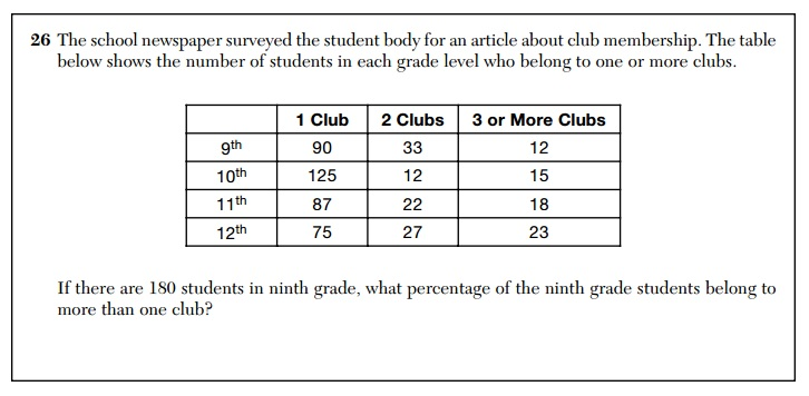 X why daily regents percentages and statistics january 2016 26 the school newspaper surveyed the student body for an article about club membership the table below shows the number of students in each grade level ccuart Choice Image