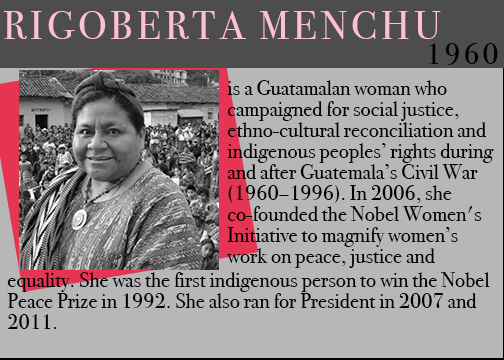 famous feminists, feminists throughout history, women history month, rigoberta menchu, social justice