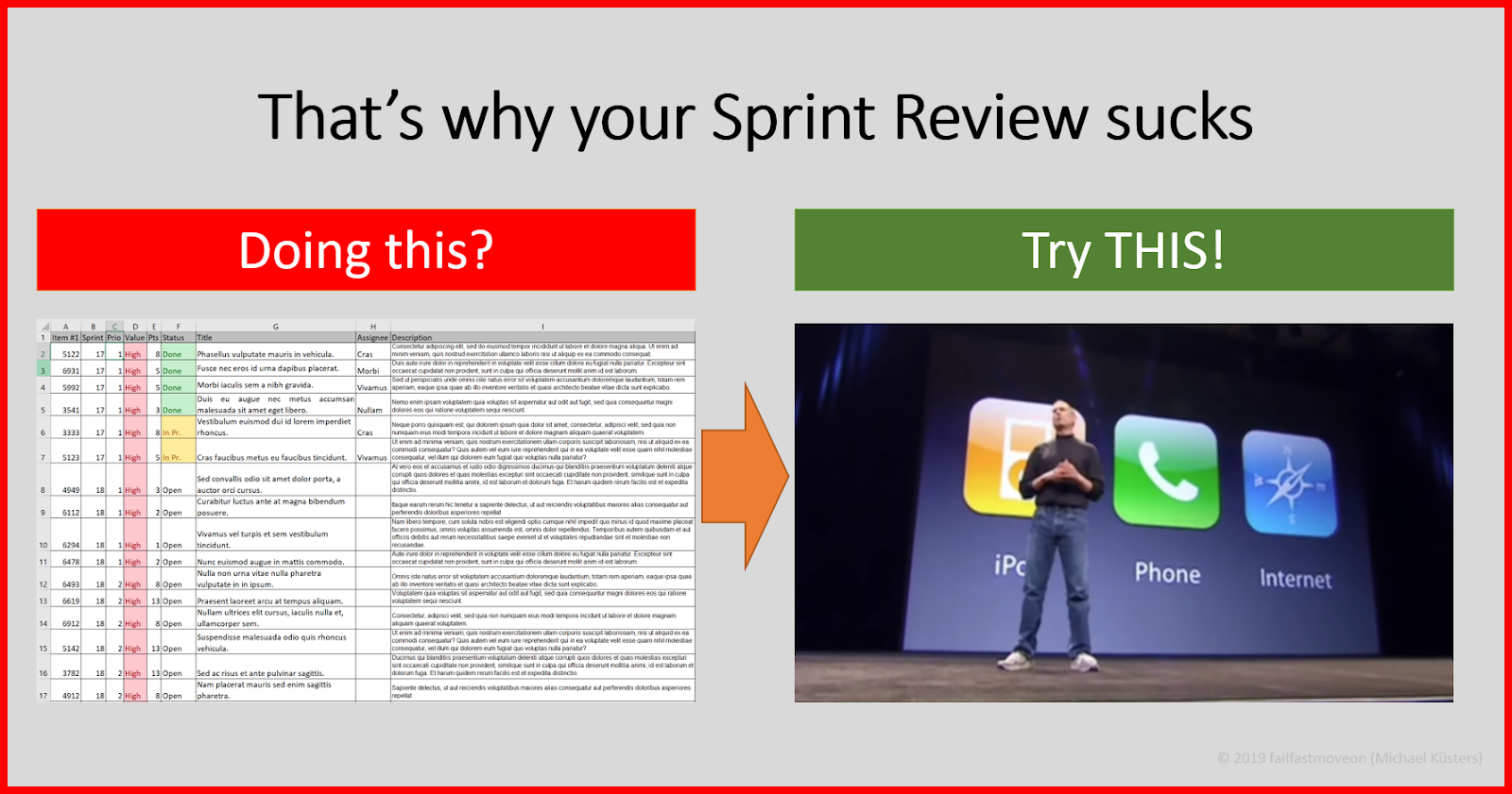 Fail Fast, Move On: Your Sprint Reviews suck, and that's why!