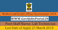 Government of Chhattisgarh Chief Medical and Health Officer Recruitment 2018- 38 Staff Nurse, Lab Technician