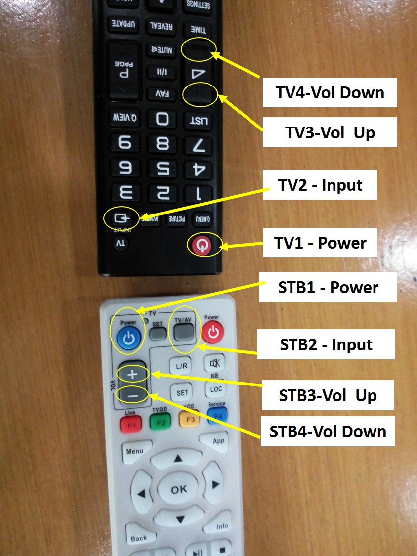 Hendrawan S Notes Dearhendra Com Sinkronisasi Remote Tv Dengan