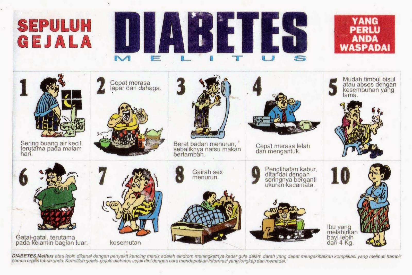 obat diabet
