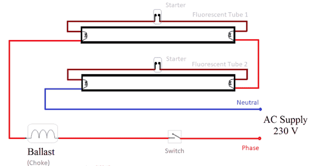 Two Tube Light with One Ballast wiring diagram