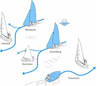 Sailing Basics: Sailing Safely