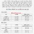 UP VDO Cut off marks UPSSSC Gram Vikas Adhikari Cutoff scores 2016