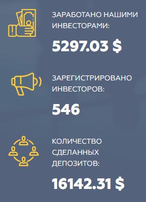 investmetns-cpa.club обзор