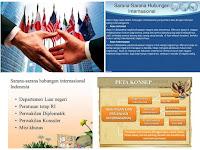 Sarana-sarana Hubungan Internasional