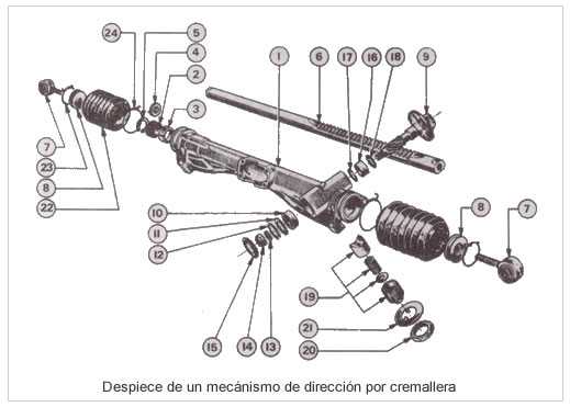 Cremallera direccion hidraulica toyota tercel