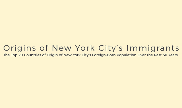 The Origins of NYC's Immigrants: Which Country Has the Highest Foreign-Born Population in New York City
