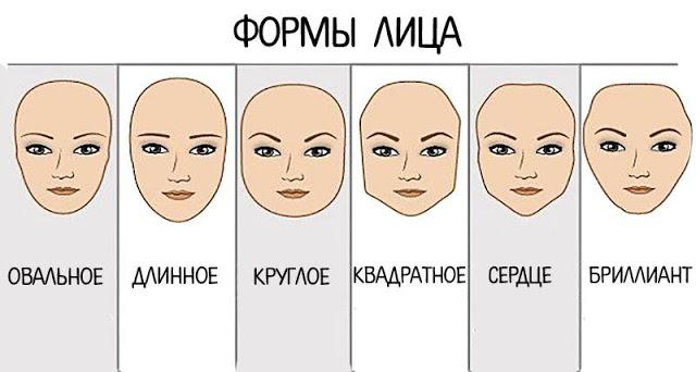 Идеальная прическа для формы вашего лица
