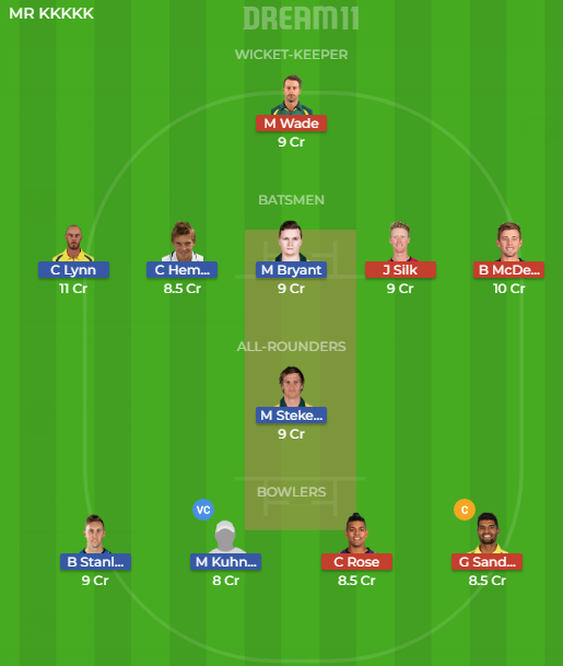 Welcome to our QUN vs TAS Dream11 Team ,Tasmania are pitted against Queensland ,TAS vs QUN 21st ODI Match Dream11 Team,Fantasy Cricket: Dream 11 Tips For Tasmania Tigers Vs Queensland ,Tasmania vs Queensland::Dream11 tips ,QUN vs TAS Dream11 Predictions, Team News,