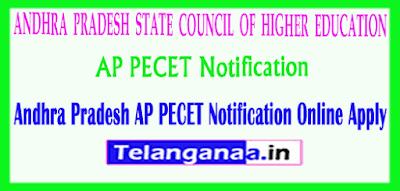 APPECET 2019 Notification Online Apply