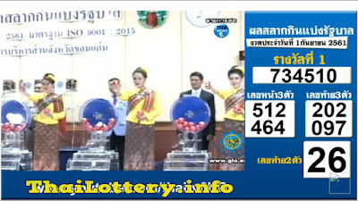 Thai Lottery 01 September 2018 Live Result in English Online Update