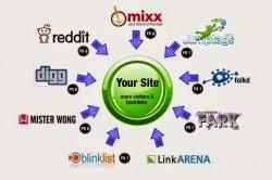 Kumpulan 50 Situs Web Social Bookmark