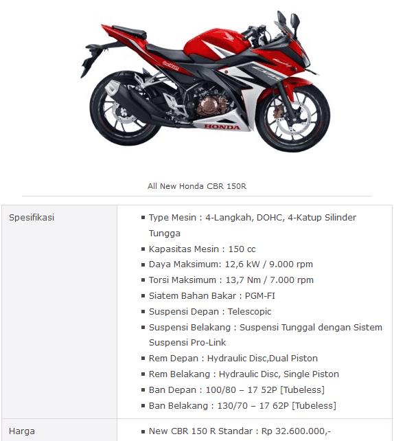 4. All New Honda CBR 150R