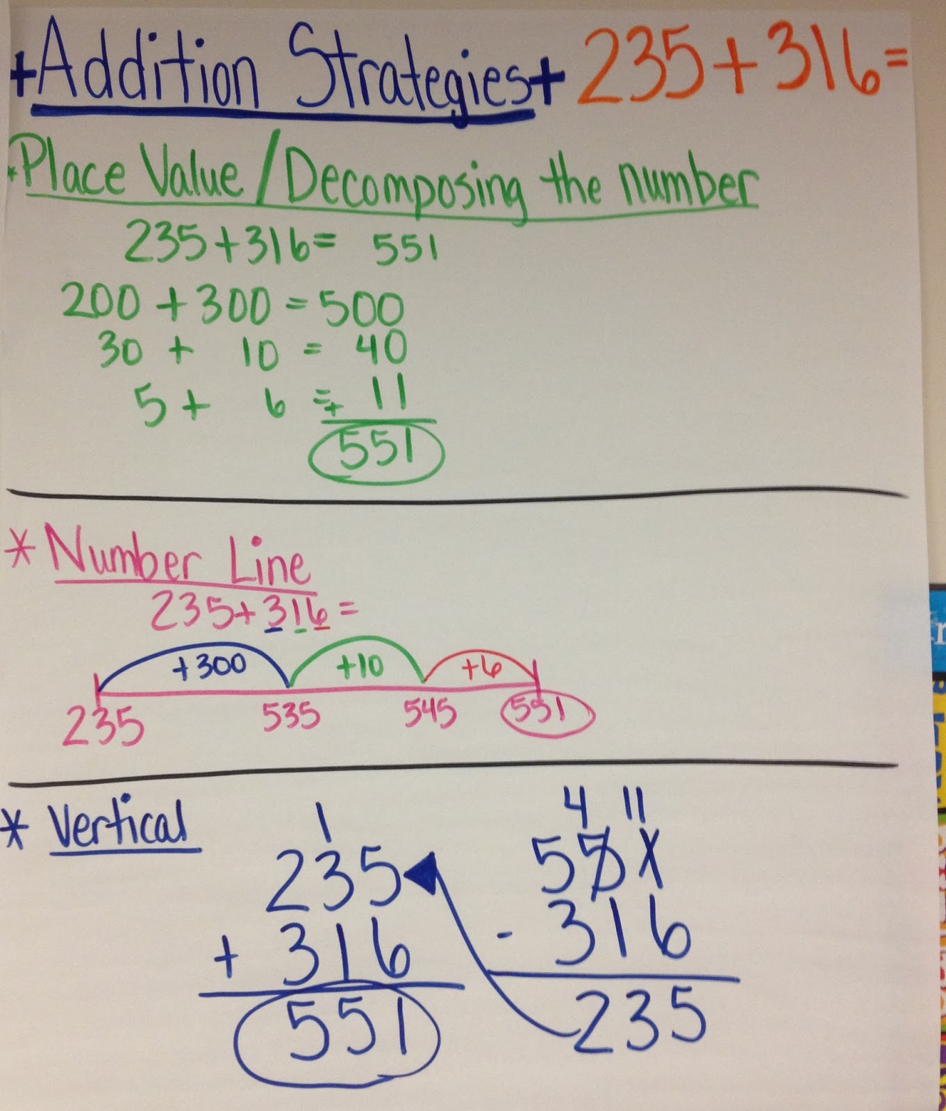 The 4th Grade May Niacs Addition Strategies