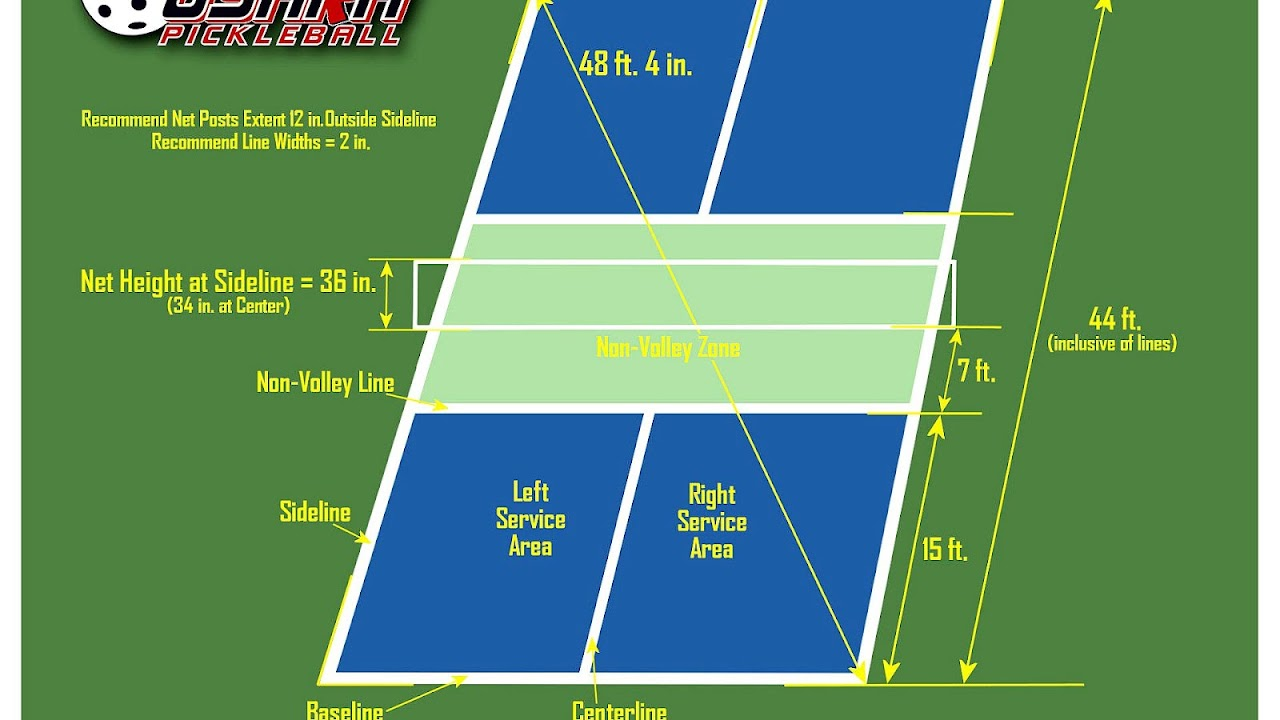 Size Of Volleyball Court Outdoor - Volley Choices