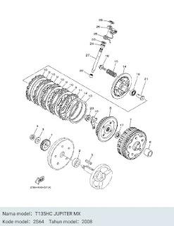 Cara Mengganti Kampas Kopling Motor